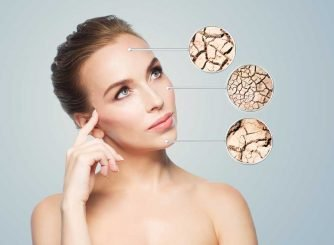 Dry Skin Concerns - Effects of Dehydration